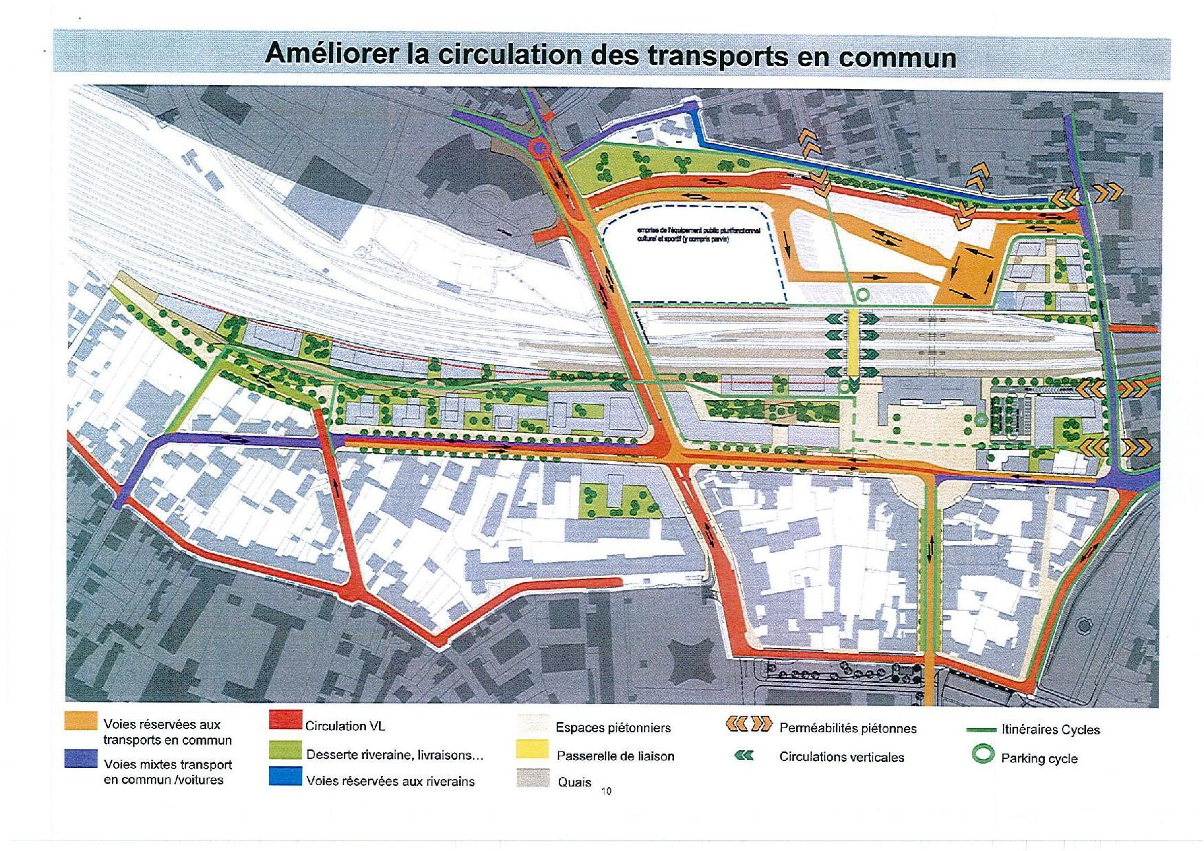 projet pole gare circulation